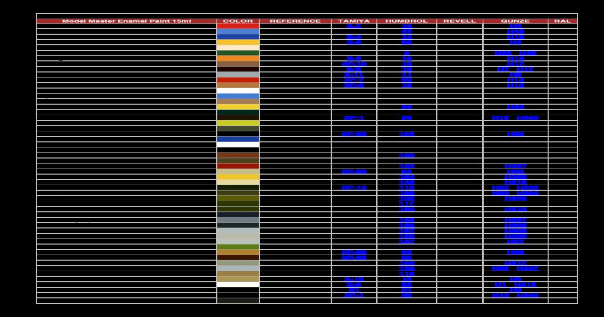 Model Master Testors Conversion Color Chart